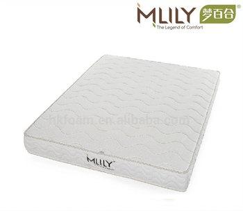 Cheap Memory Foam King Size Spring Futon Mattress Bed Sponge