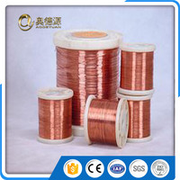 Copper fine mesh screens/ Brass Mesh /brass filter mesh prices