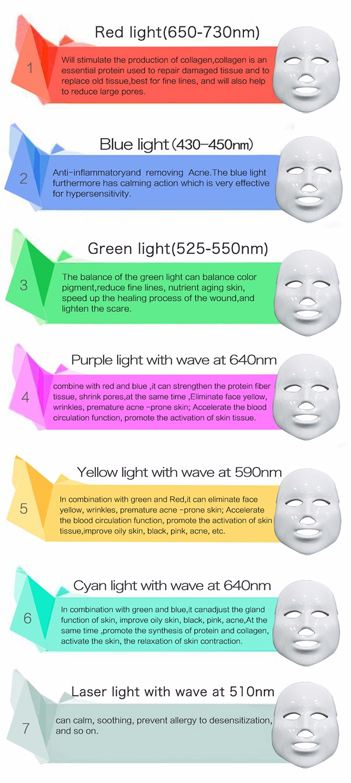 YYR 2016 high quality skin care skin rejuvenation PDT led light therapy mask
