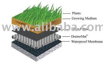 Drainage Cell Buy Drainage Cell Product On Alibaba Com