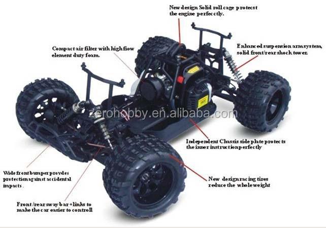 Hsp Rc Car 1/5 Big Scale Remote Control Car Toy Rc Gas Truck 4x4 ...