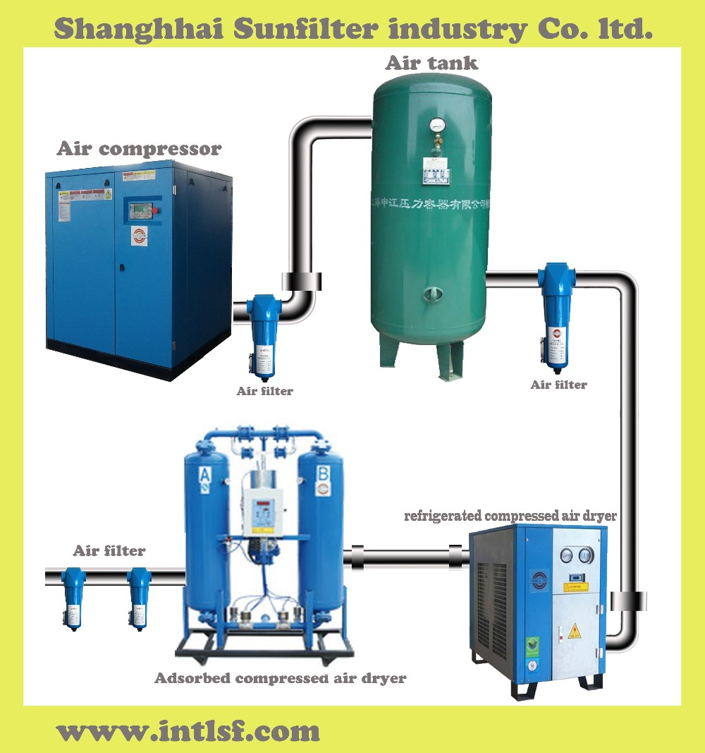 Air Dryer For Air Compressor >> Shanghai Sunfilter Piston Air Compressor Parts Sale With Air Dryer