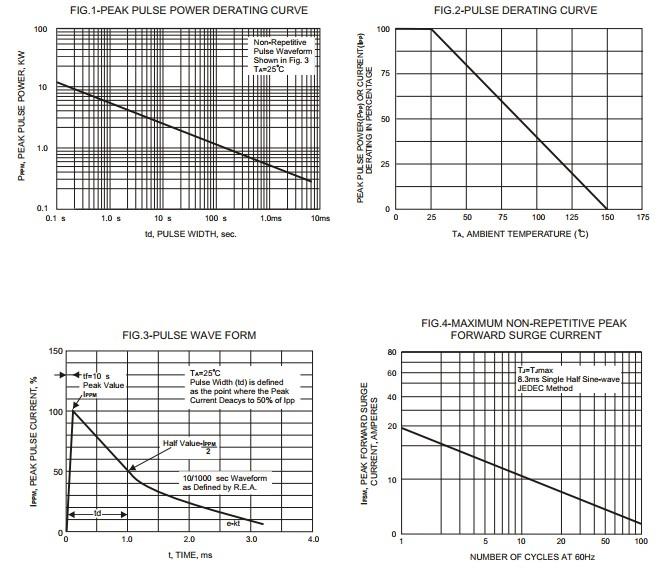 SMF curve.JPG