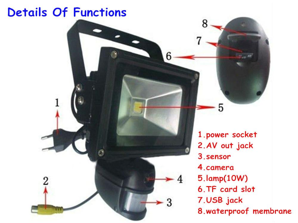 Hd 1280720 wifi flood light dvr security camera buy hd wifi dvr hd 1280720 wifi flood light dvr security camera aloadofball Images
