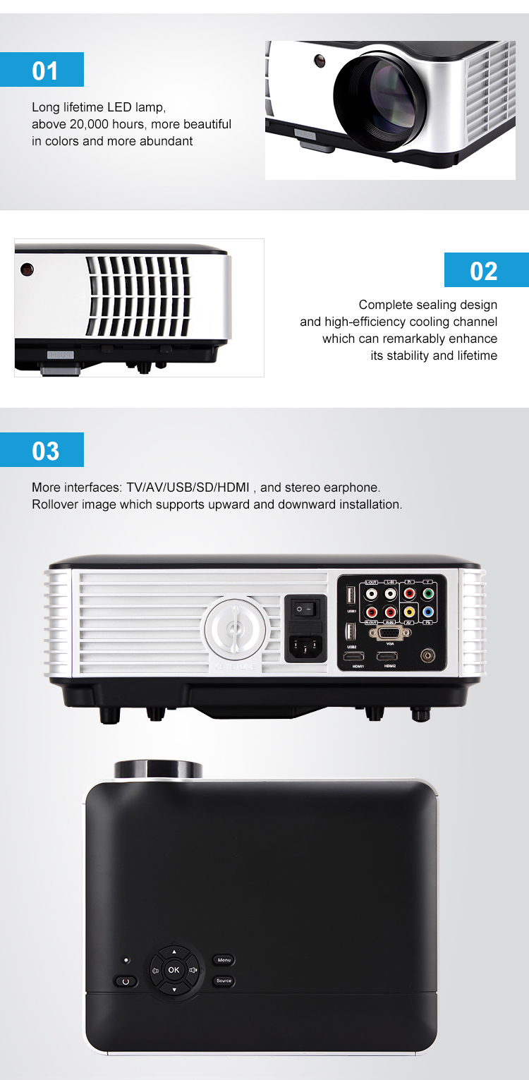 Hot Sell home use projector mobile phone with built in projector 1280x800 led projector for home theater entertainment