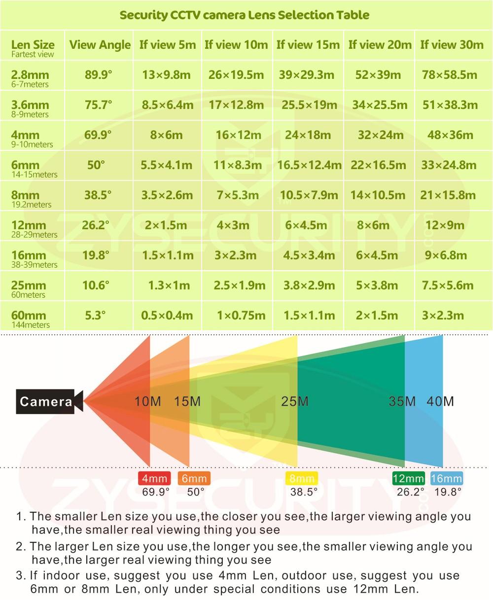 Starlight H.264 1080P IP camera, CS 4mm/6mm lens CCD sensor IP camera, all colors night vison outdoor IP starlight camera