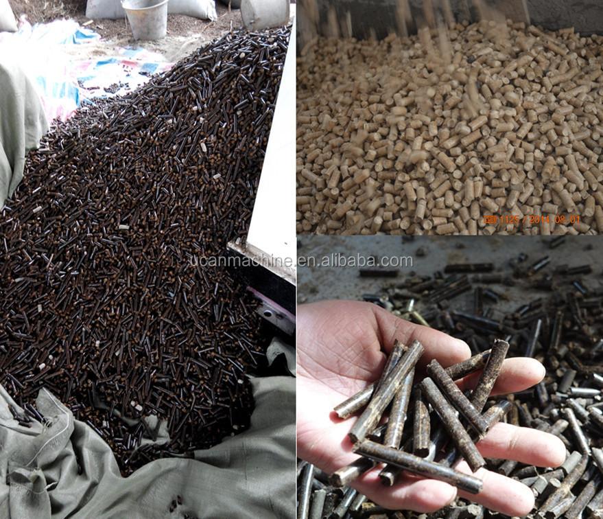 Coconut,Palm Kernel Shell,Alfalfa,Efb Wood Pellet Machine Price ...
