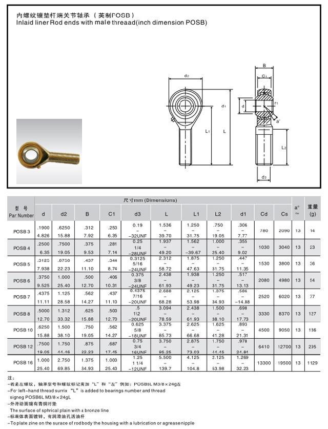 ball joint dimensions chart