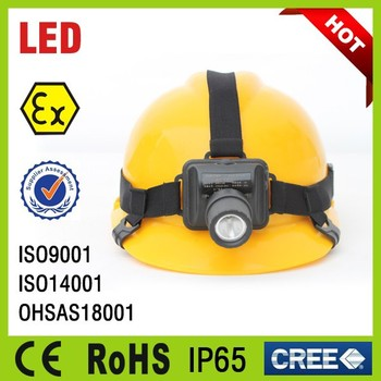 Explosion Proof LED headlight led headlamp CE Rohs Approved led head lamp