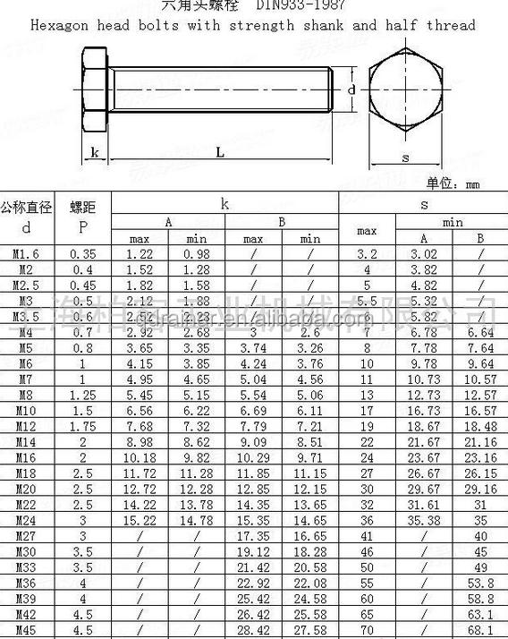 bolt size table pdf