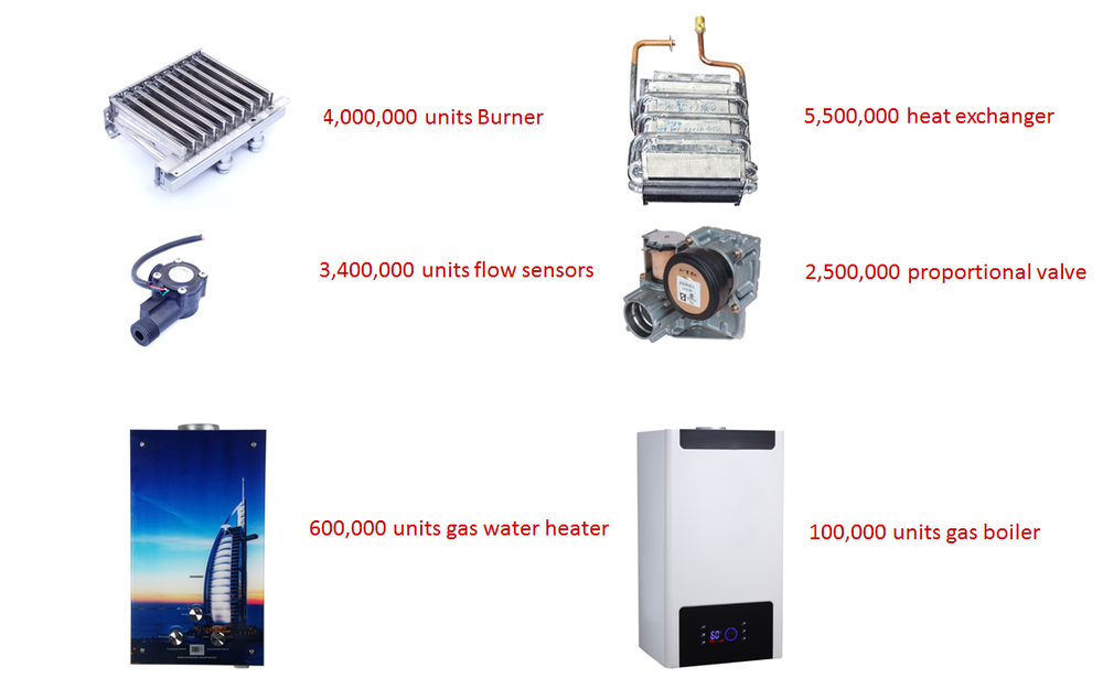 junkers hot water heater manual