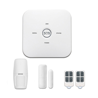 Smart mini GSM WIFI optional Home Alarm System for Home Security with Panic Alarm/SOS Button