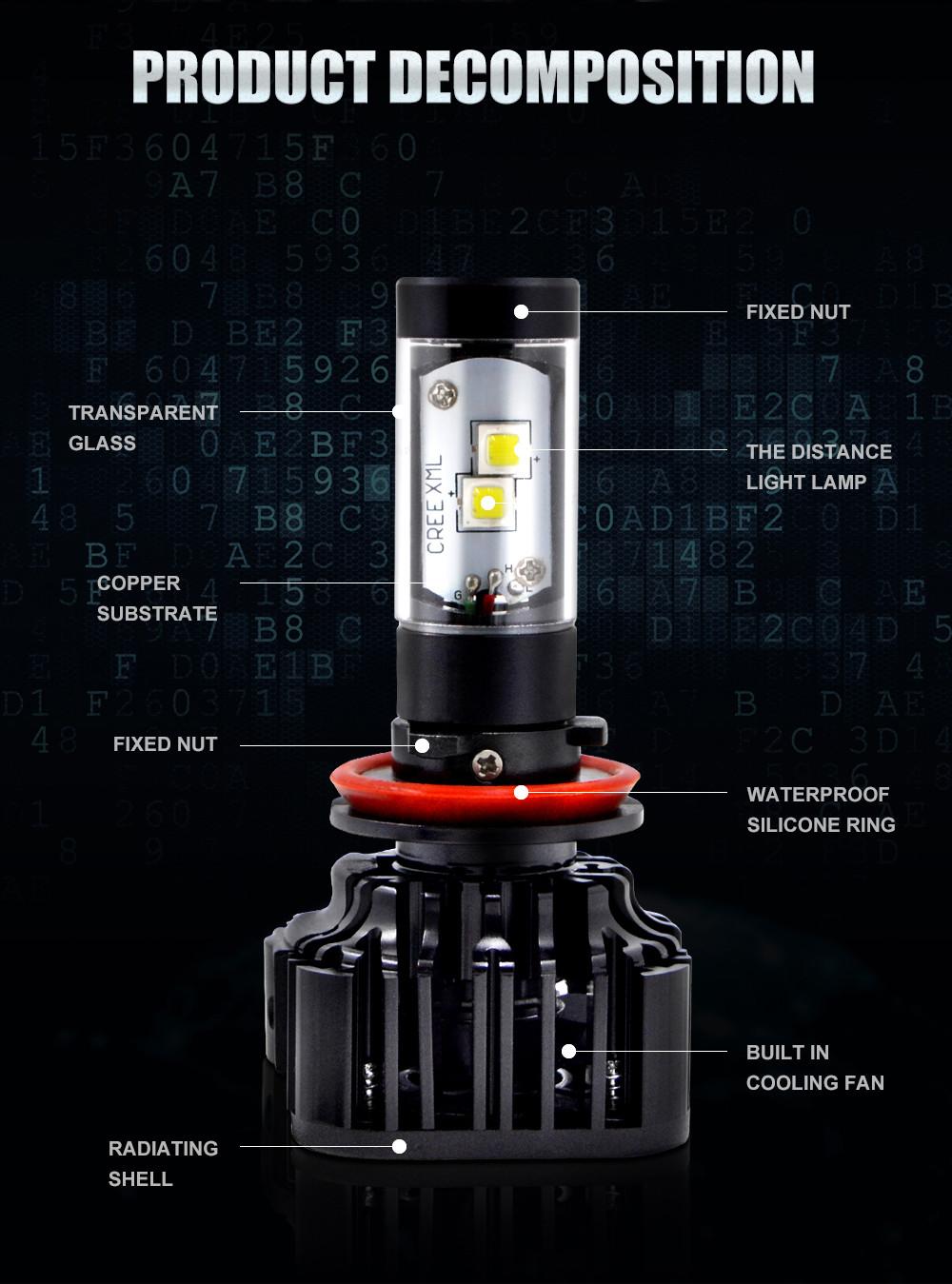 Ree H7 Auto H4 9005 C Ampoule Led Voiture H11 9006 9007 K8 Tête Lampe Phare 120w H13 qSMVpUz