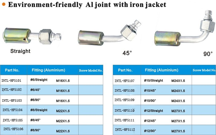 environment-friendly aluminum joint with iron jacket cap wholesale and retail