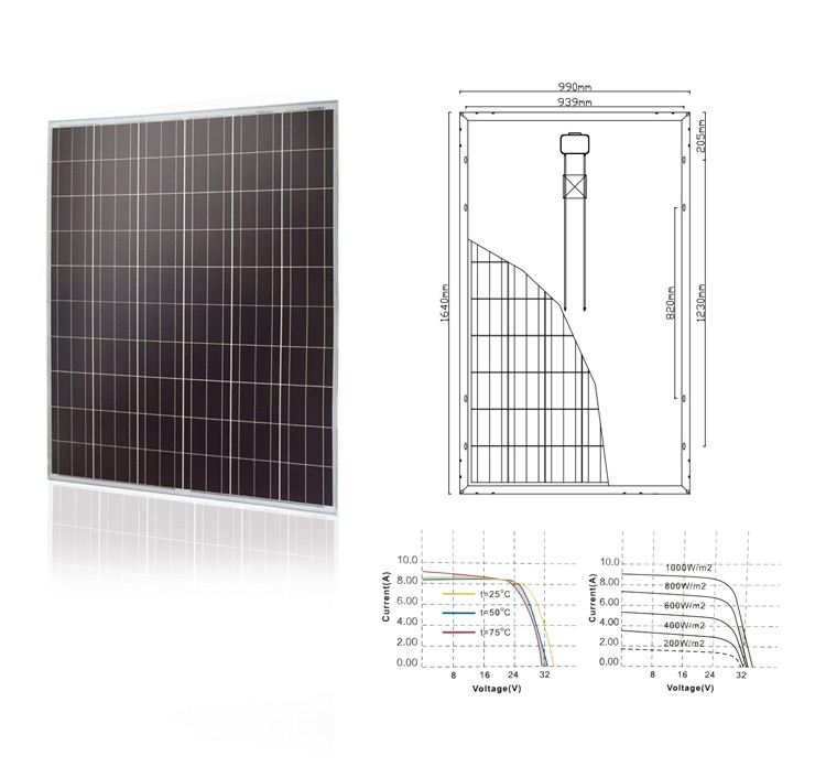 TUV ISO CE tempered glass and warranty assurance poly 250 W solar panels manufacturer