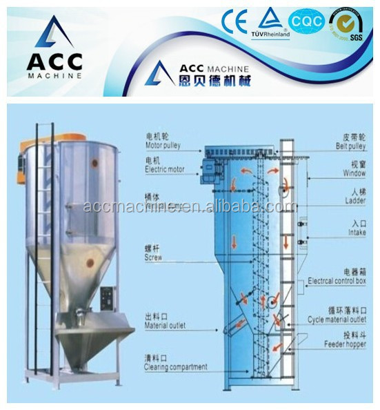10T capacity vertical type plastic mixer machine