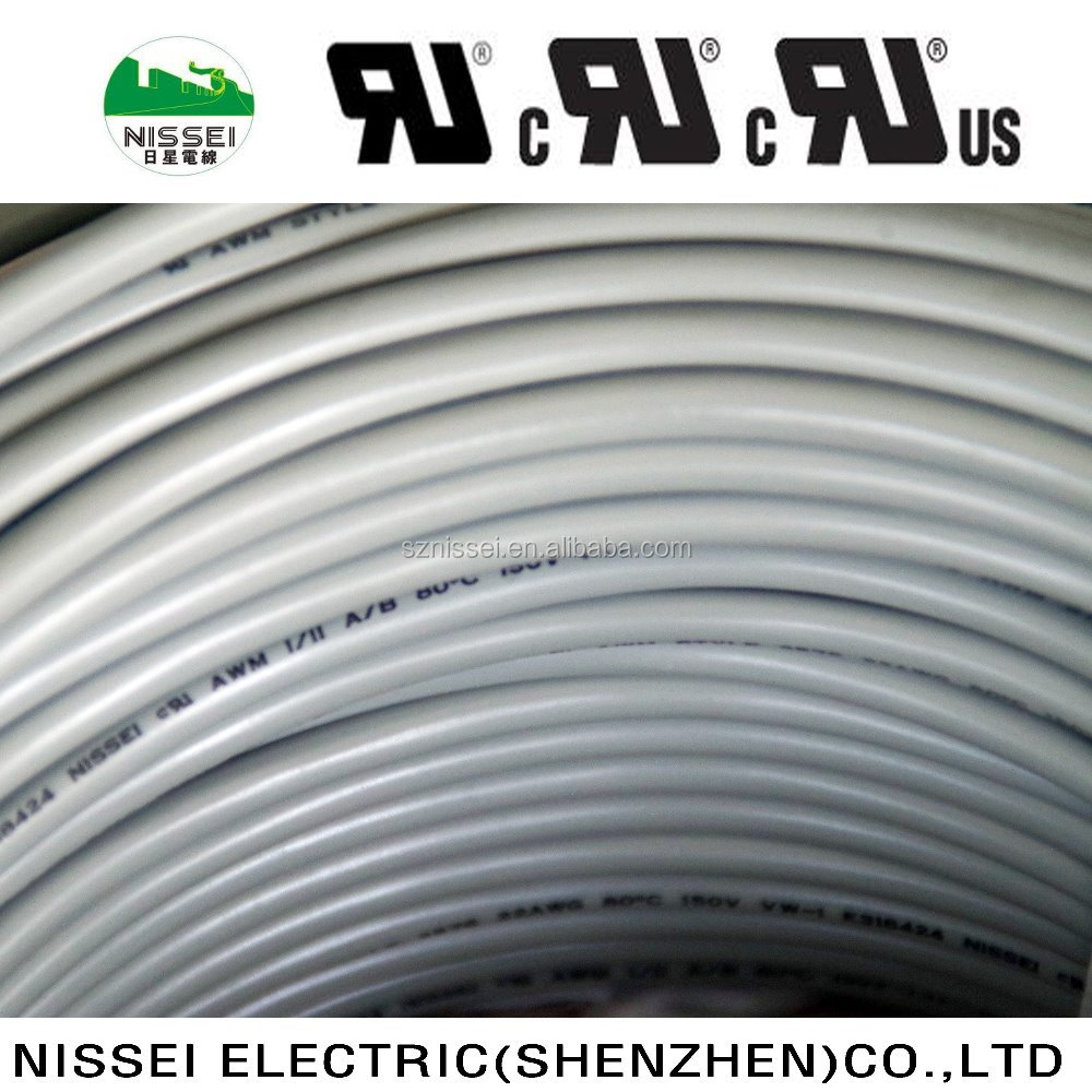 Wire Shield, Wire Shield Suppliers and Manufacturers at Alibaba.com