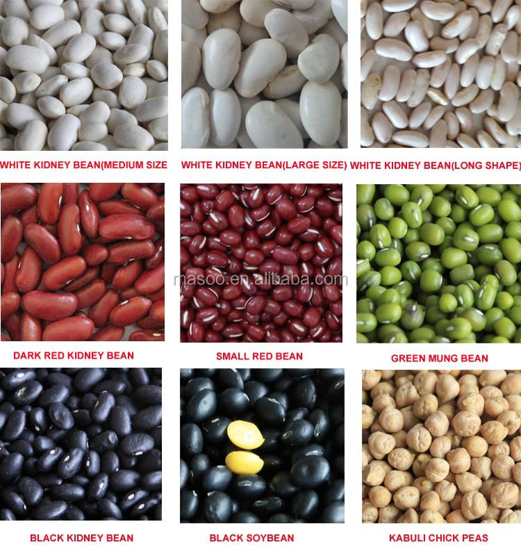 Red Kidney Bean Suppliers,Red Kidney Beans,Red Bean Price From ...