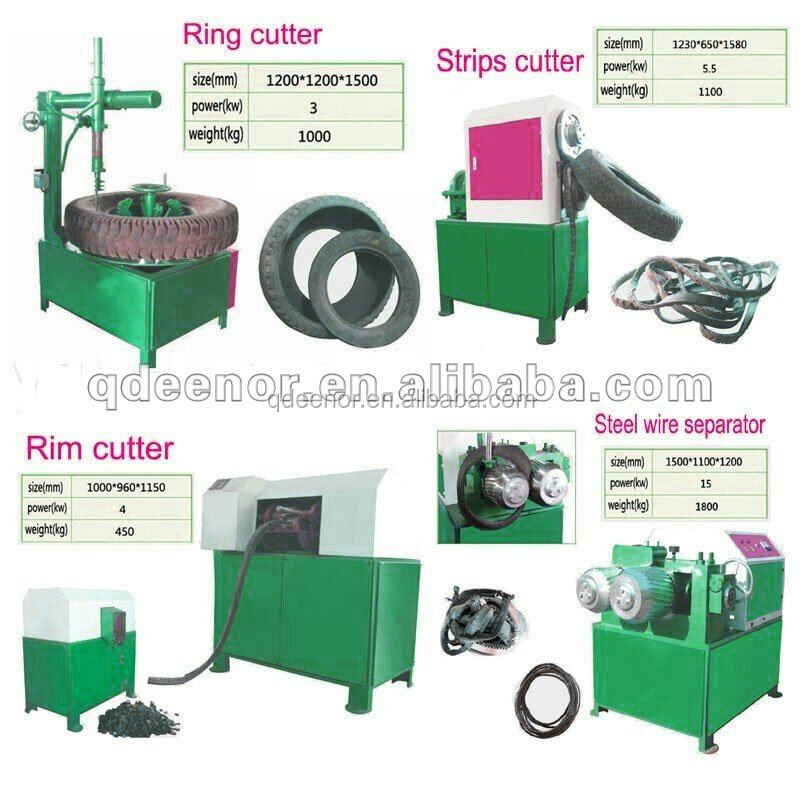 Tire Recycling Rubber Crumb Plant / Rubber Reclaiming Machine