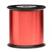Heat Resistance enamelled wire copper
