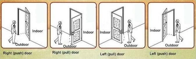 hotel door lock types. New Type Hotel Smart Card Door Lock,Bluetooth Lock Types