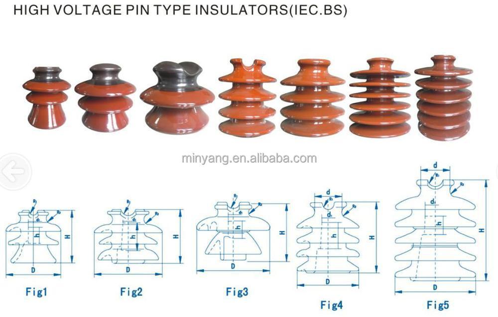High Voltage Insulator Failures : High voltage pin type insulator iec bs buy