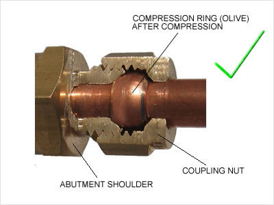 Brass Ferrule Tube Compression Fittings View Brass