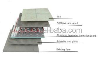 Aluminum Backed Foam Board Insulation Infloor Heating