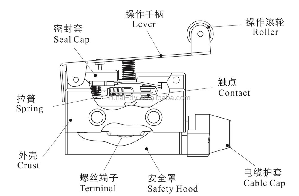 excellent material air conditioner limit switch
