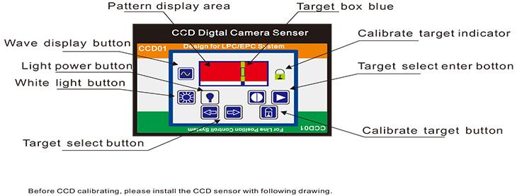 CCD Sensor Interface .jpg
