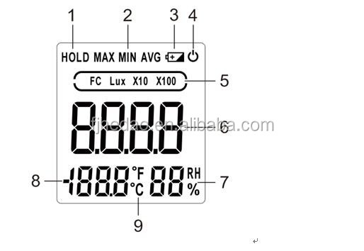 hot selling cheap price high quality lux light meter for sale