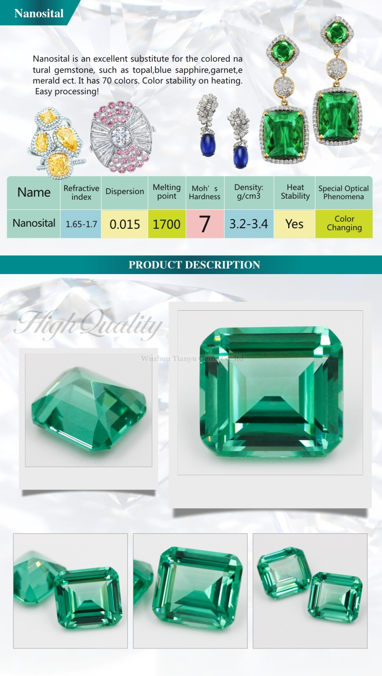 Gemstone Processing High Quality 10*11mm Russian Synthetic #22 Green  Emerald Cut Nanosital - Buy Emerald,Synthetic Emerald,Russian Emerald  Product on