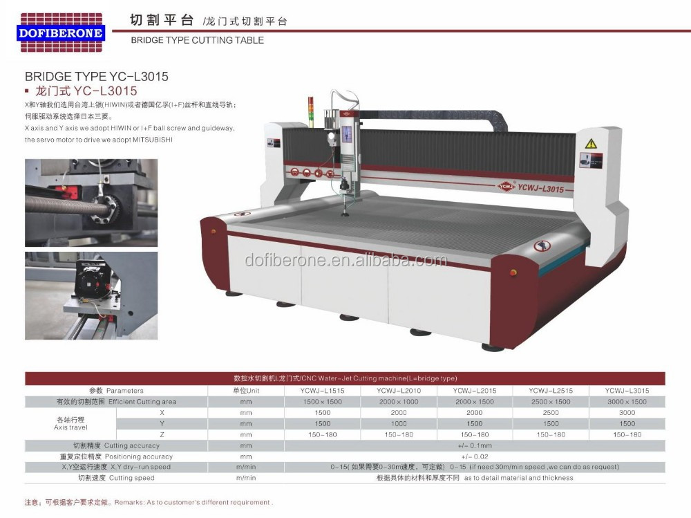 2 to 12m long FRP plastic glass stone mtel CNC control waterjet cutting machine