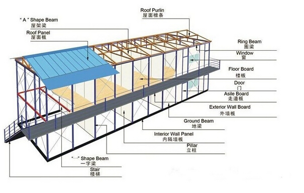 Prefab House Plans Prefab Home Plans ~ Planskill Prefabricated