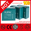 Greece Marketing Batteries:Lead acid 4*12V-12/20Ah (Li-ion also To Be Replaced) Made in China