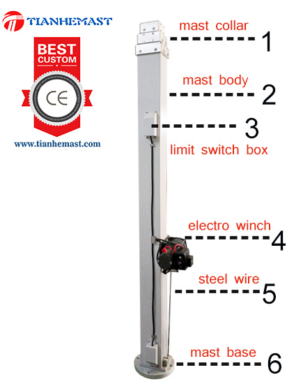 Electro Winch Mechanical Telescopic Mast Pneumatic Tower Manual Elevating  Telescoping Led Light Special Vehicle Portable Pole - Buy Electric Lighting