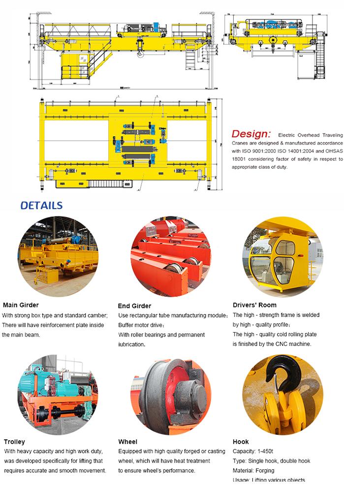 Overhead Crane Parts Diagram