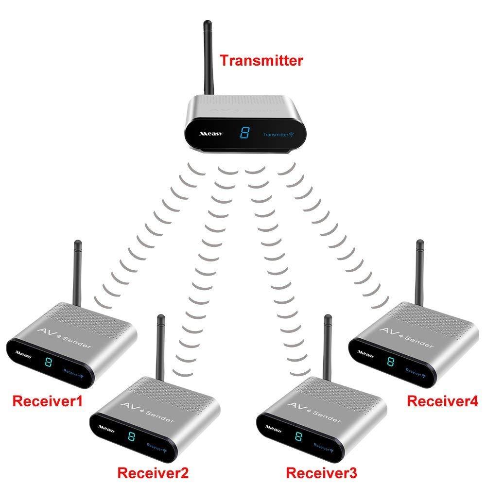 measy av240 2.4GHz 400m Digital STB Wireless Sharing Device AV Transmitter & Receiver Sender IR Remote 1TX TO 4RX