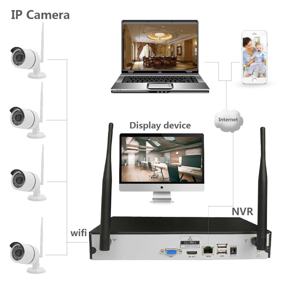Connect CCTV System.jpg