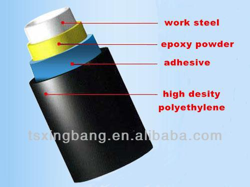 Environmental Protection Production of PE Coated Steel Pipe Easy Maintenances And Cleanness