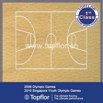 Campo Da Basket Pavimenti E Per Superficie Dimensioni - Buy Product ...