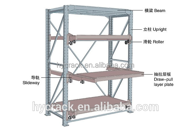 Medium Storage Rack And Shelf/metal Storage Racks On Wheels Home Depot