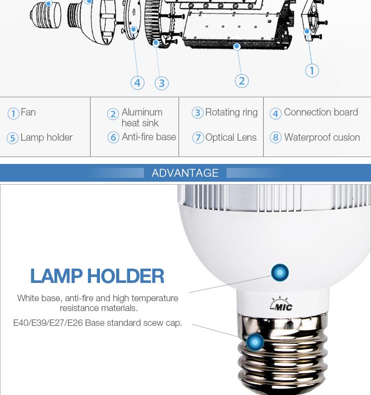Manufacturer Wholesale 130-140lm/w 100w Led Street Light - Buy 100w Led  Street Light,130-140lm/w 100w Led Street Light,Manufacturer Wholesale 100w  Led