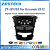 ZESTECH wince car dvd player car radio 3g dvd gps 2013 2014 for ssangyong korando car multimedia system with audio system
