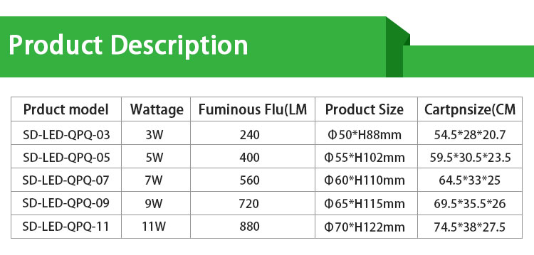 Led Light Bulb 9w 900lm With Test Report Led Bulb With 270 Degree ...
