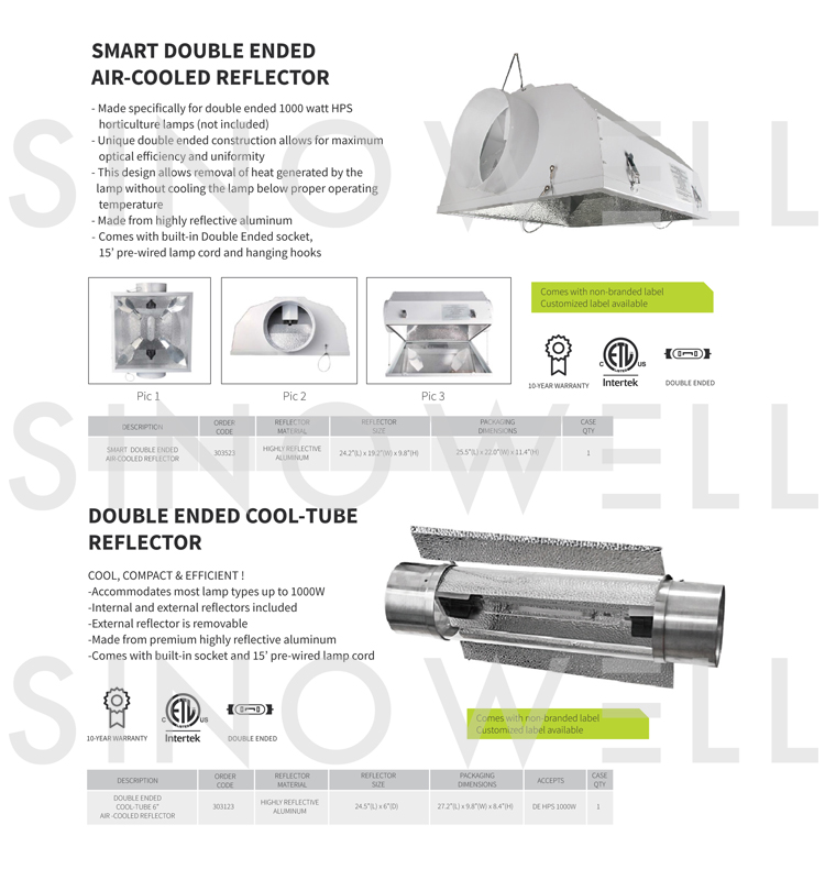 Professional Manufacturer SINOWELL Compact Double Ended DE Reflector