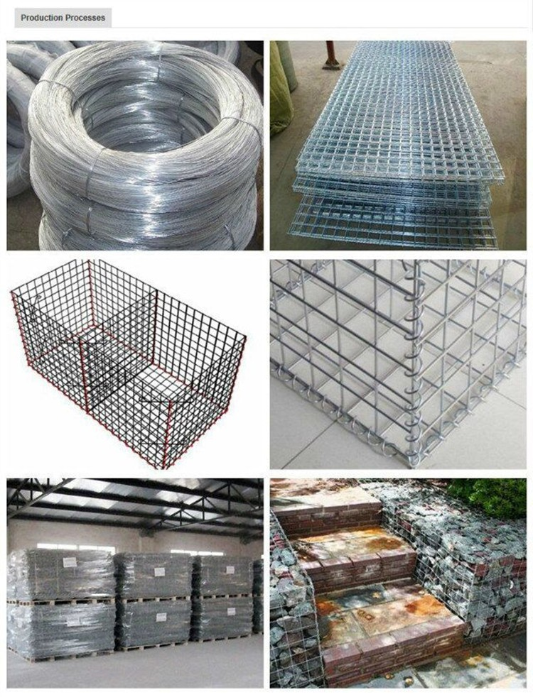 China anping heavy galvanized gabion boxes/gabion basket sizes/zinc coated gabion box wire mesh