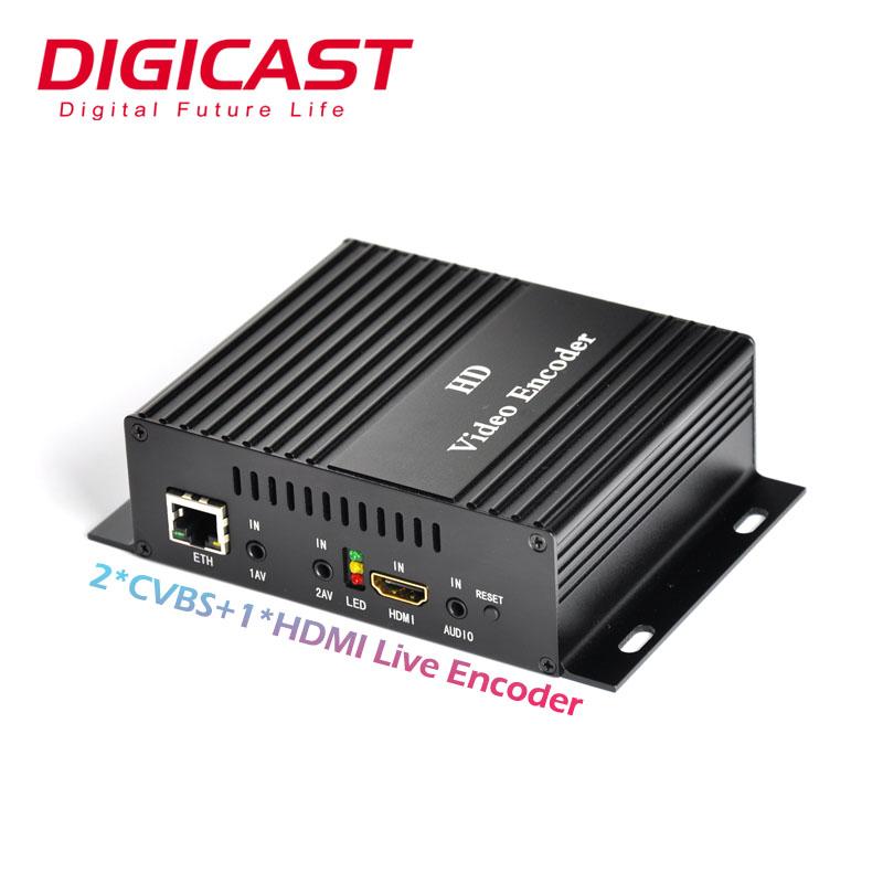 Top Selling Mini Hd Encoder Iptv Cvbs Rtmp/http Udp Rtsp H 264 Encoder Iptv  For Ip Streaming Server - Buy H 264 Iptv Encoder,Iptv Encoder,Encoder Iptv