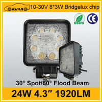 4.3inch 24W 1920LM rechargeable cordless led work light