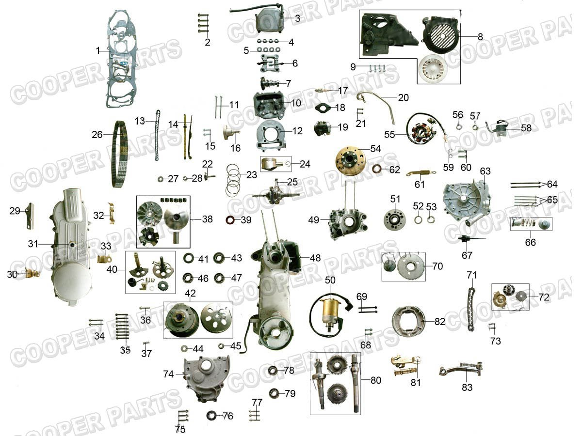 150cc Buggy Chinese Atv Wiring Diagrams Gy6 Moteur150cc